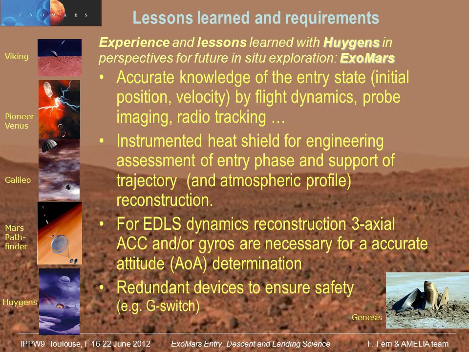 IPPW9 Toulouse, F 16-22 June 2012ExoMars Entry, Descent and Landing Science F.