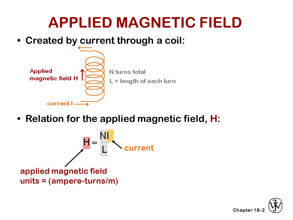 Chapter 18-2 Created by current through a coil: Relation for the applied magnetic field, H: applied magnetic field units = (ampere-turns/m) current APPLIED MAGNETIC FIELD
