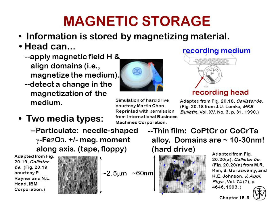 Chapter 18-10 A magnetic field can be produced by: --putting a current through a coil.