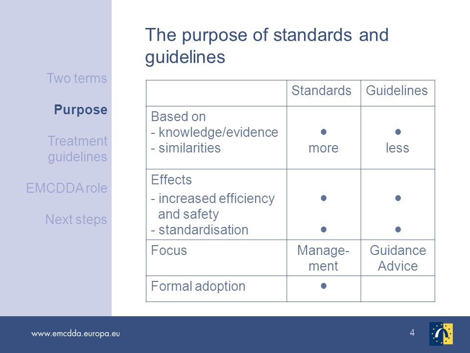 5 But In practice, standards and guidelines may sometimes not be clearly differentiated from each other.