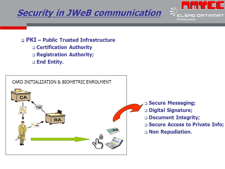  PKI – Public Trusted Infrastructure  Certification Authority  Registration Authority;  End Entity.
