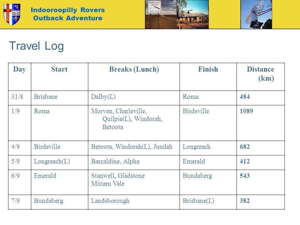 Indooroopilly Rovers Outback Adventure Travel Log DayStartBreaks (Lunch)FinishDistance (km) 31/8BrisbaneDalby(L)Roma484 1/9RomaMorven, Charleville, Quilpie(L), Windorah, Betoota Birdsville1089 4/9BirdsvilleBetoota, Windorah(L), JundahLongreach682 5/9Longreach(L)Barcaldine, AlphaEmerald412 6/9EmeraldStanwell, Gladstone Miriam Vale Bundaberg543 7/9BundabergLandsboroughBrisbane(L)382