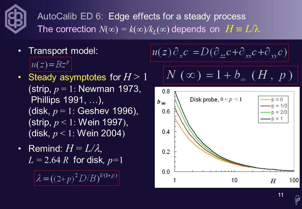 11 AutoCalib ED 6: Edge effects for a steady process The correction N(  ) = k(  )/k L (  ) depends on H  L/ Transport model: Steady asymptotes for H > 1 (strip, p = 1: Newman 1973, Phillips 1991, …), (disk, p = 1: Geshev 1996)  (strip, p < 1: Wein 1997 ), (disk, p < 1: Wein 2004 ) Remind: H = L/, L = 2.64 R for disk, p=1 