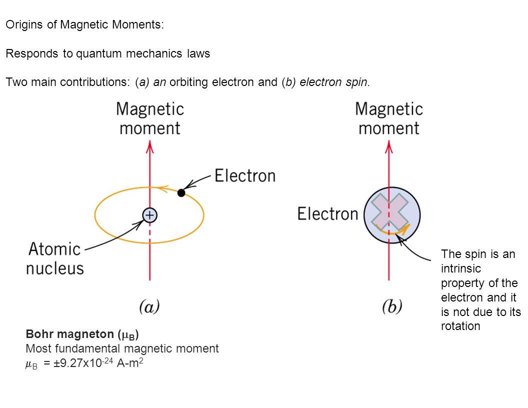 Bohr magneton (  B ) Most fundamental magnetic moment  B = ±9.27x10 -24 A-m 2 Origins of Magnetic Moments: Responds to quantum mechanics laws Two ma