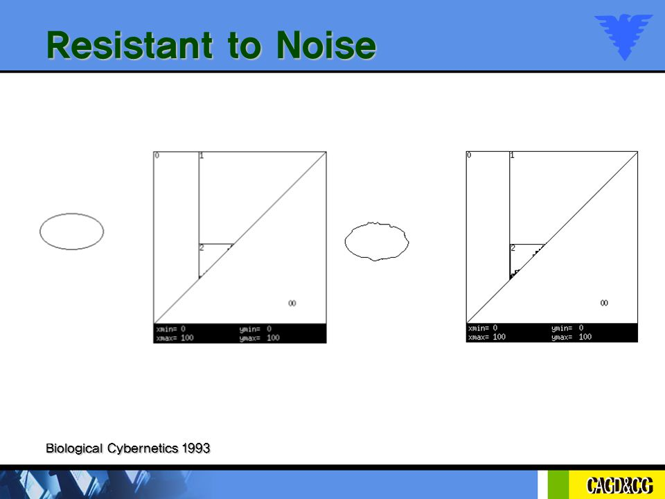 Resistant to Noise Biological Cybernetics 1993