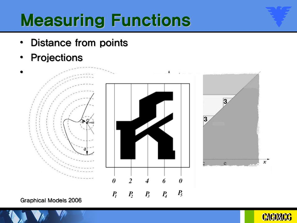 Measuring Functions Distance from points Distance from points Projections Projections Jumps Jumps Graphical Models 2006