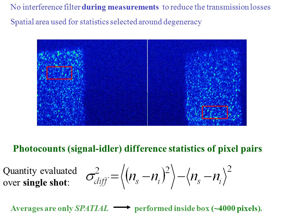No interference filter during measurements to reduce the transmission losses Spatial area used for statistics selected around degeneracy Photocounts (