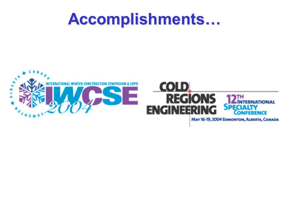 Accomplishments…