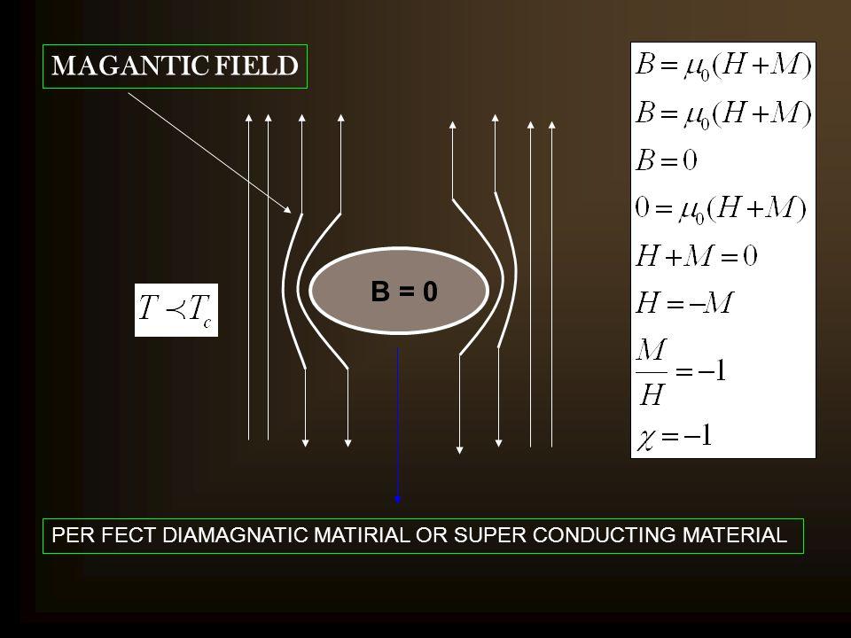 PER FECT DIAMAGNATIC MATIRIAL OR SUPER CONDUCTING MATERIAL MAGANTIC FIELD B = 0