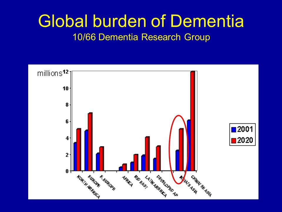 Global burden of Dementia 10/66 Dementia Research Group