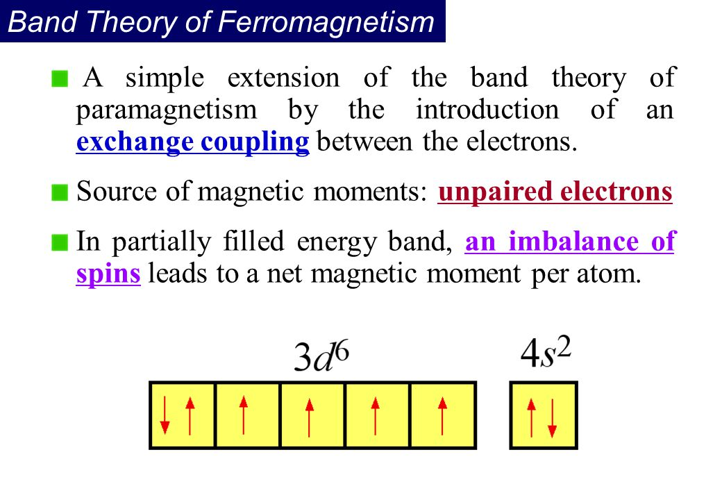 Band Theory of Ferromagnetism A simple extension of the band theory of paramagnetism by the introduction of an exchange coupling between the electrons