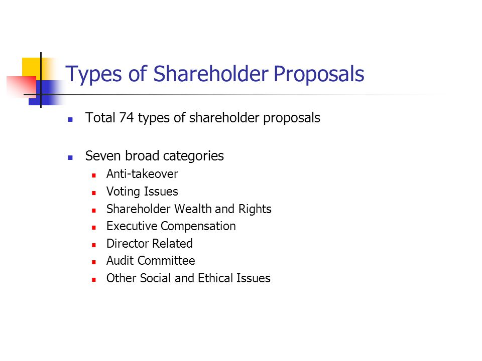 Types of Shareholder Proposals Total 74 types of shareholder proposals Seven broad categories Anti-takeover Voting Issues Shareholder Wealth and Rights Executive Compensation Director Related Audit Committee Other Social and Ethical Issues