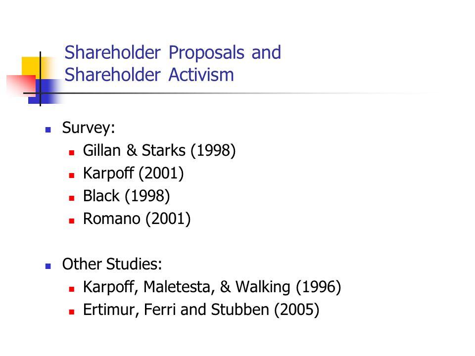 Shareholder Proposals and Shareholder Activism Survey: Gillan & Starks (1998) Karpoff (2001) Black (1998) Romano (2001) Other Studies: Karpoff, Maletesta, & Walking (1996) Ertimur, Ferri and Stubben (2005)