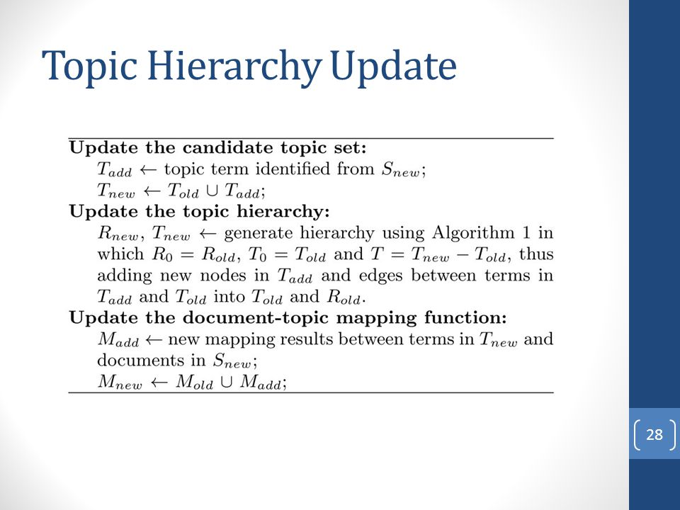 Topic Hierarchy Update 28