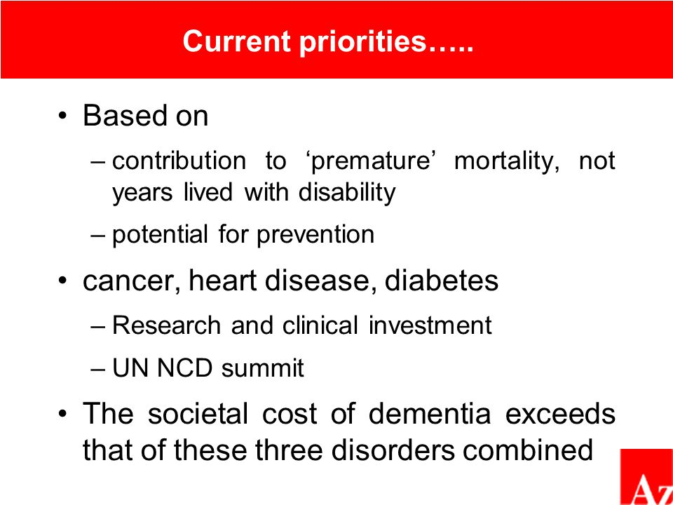 Current priorities….. Based on –contribution to 'premature' mortality, not years lived with disability –potential for prevention cancer, heart disease