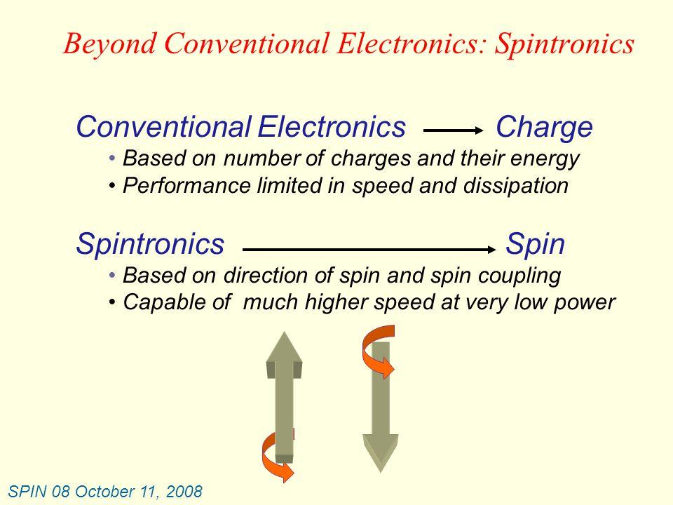 SPIN 08 October 11, 2008 Outline of talk Spin Transport Spintronic sensors for Magnetic Recording Magnetic Random Access Memory (MRAM) Spin Transfer Torque Random Access Memory (STTRAM) Spin Torque Nano-Oscillators