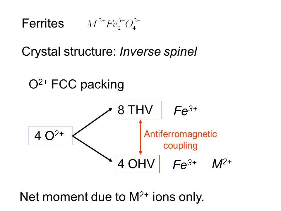 Crystal structure: Inverse spinel Ferrites O 2+ FCC packing 4 O 2+ 8 THV 4 OHV Antiferromagnetic coupling Fe 3+ M 2+ Net moment due to M 2+ ions only.