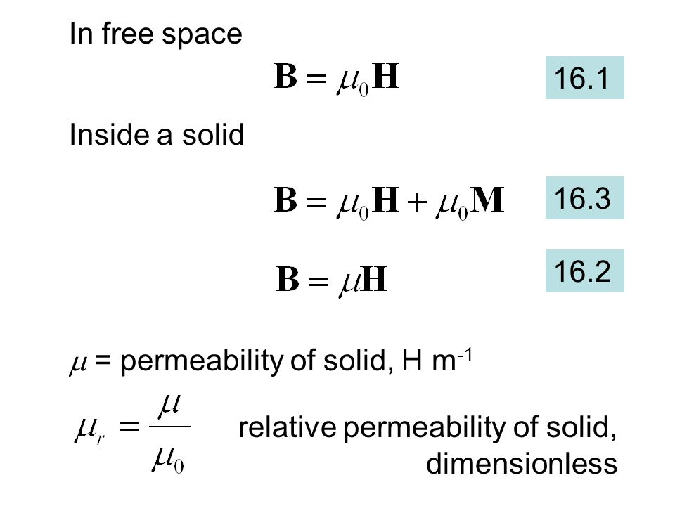 In free space Inside a solid 16.1 16.3 16.2  = permeability of solid, H m -1 relative permeability of solid, dimensionless