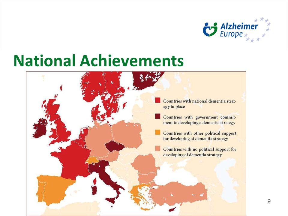 9 National Achievements