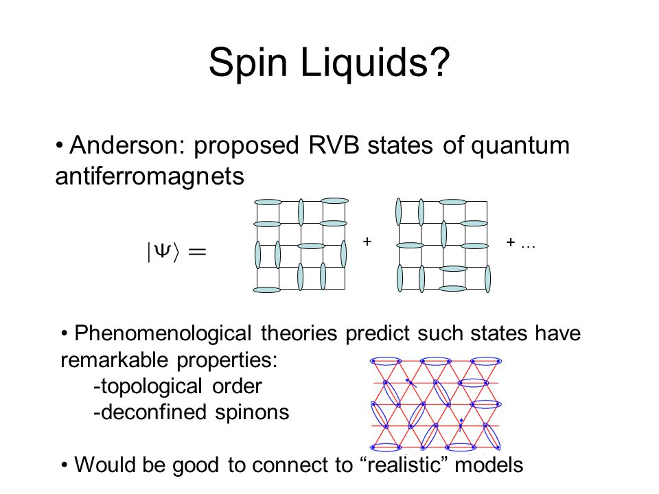 Spin Liquids? Anderson: proposed RVB states of quantum antiferromagnets + + … Phenomenological theories predict such states have remarkable properties