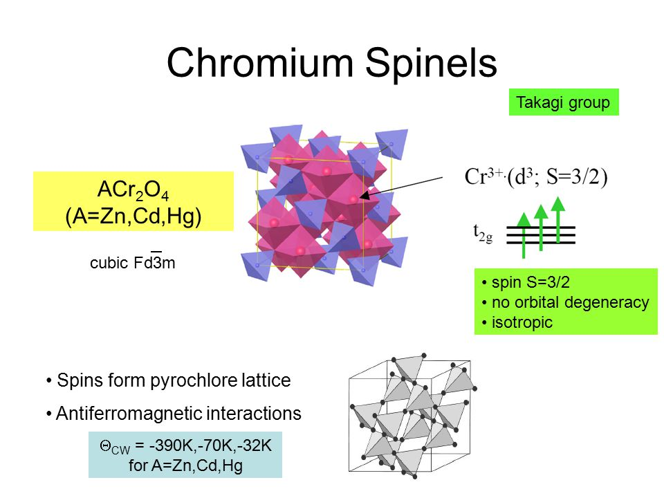 Chromium Spinels ACr 2 O 4 (A=Zn,Cd,Hg) spin S=3/2 no orbital degeneracy isotropic Spins form pyrochlore lattice cubic Fd3m Antiferromagnetic interact