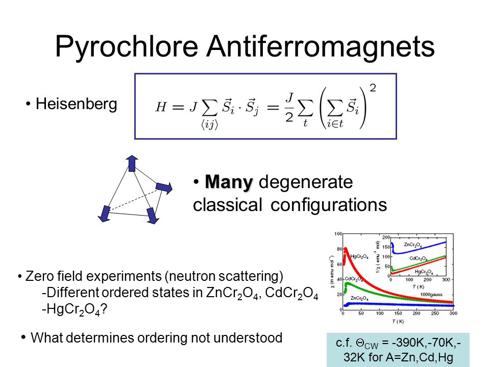 Pyrochlore Antiferromagnets Many Many degenerate classical configurations Heisenberg Zero field experiments (neutron scattering) -Different ordered st