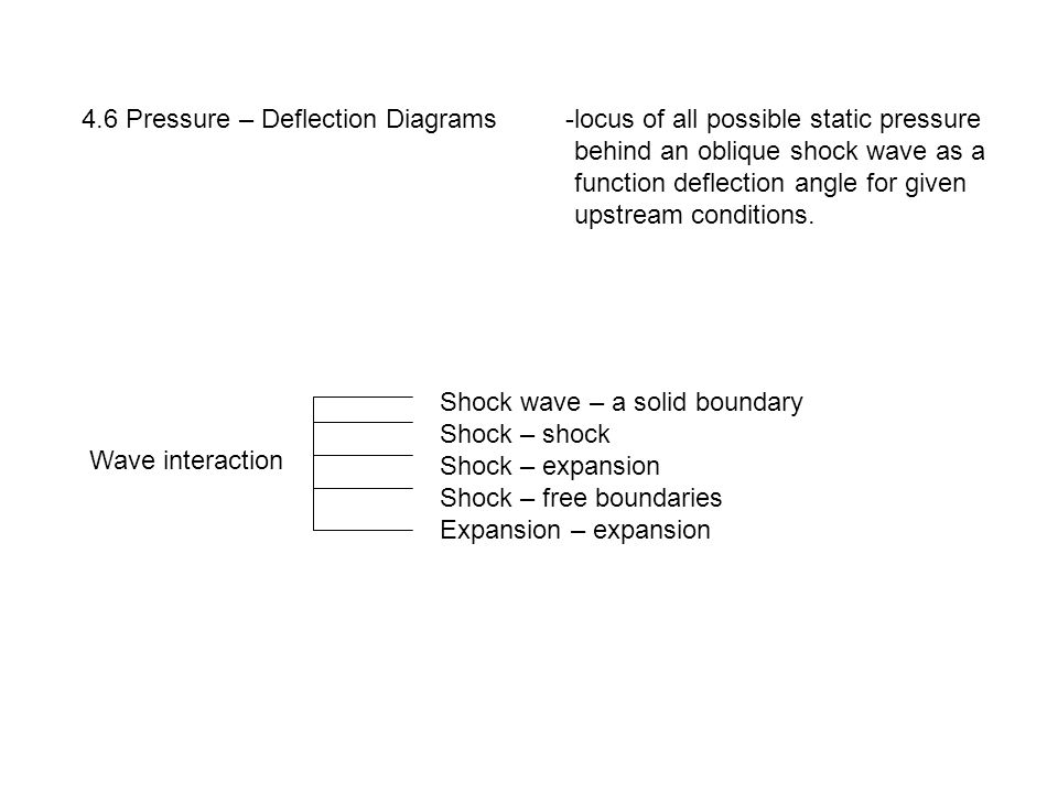 4.6 Pressure – Deflection Diagrams -locus of all possible static pressure behind an oblique shock wave as a function deflection angle for given upstre