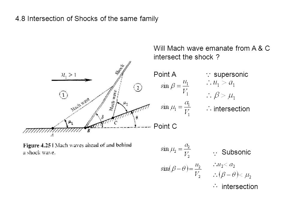 4.8 Intersection of Shocks of the same family Will Mach wave emanate from A & C intersect the shock ? Point A supersonic intersection Point C Subsonic