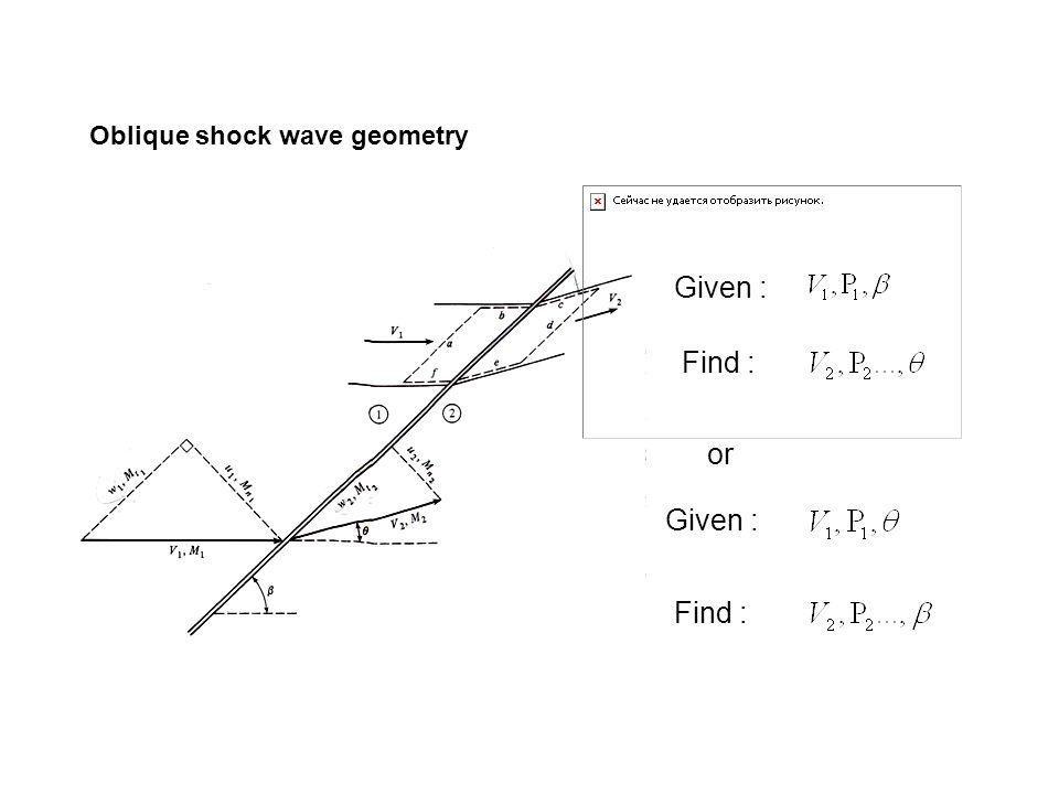 Oblique shock wave geometry Given : Find : Given : Find : or
