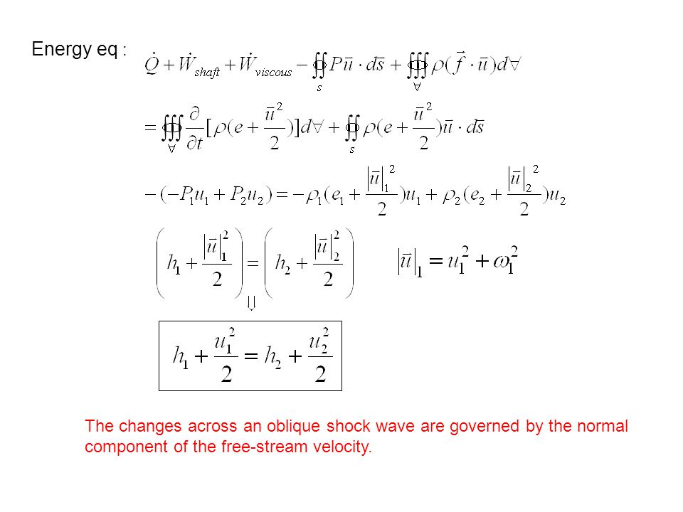 Energy eq : The changes across an oblique shock wave are governed by the normal component of the free-stream velocity.