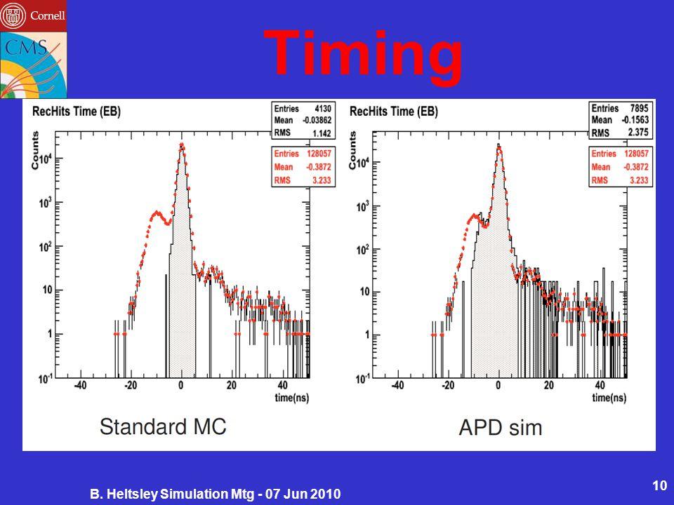 Timing B. Heltsley Simulation Mtg - 07 Jun 2010 10