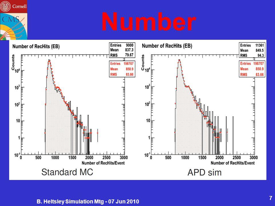 Number B. Heltsley Simulation Mtg - 07 Jun 2010 7