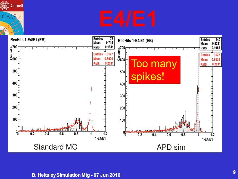 E4/E1 B. Heltsley Simulation Mtg - 07 Jun 2010 9 Too many spikes!