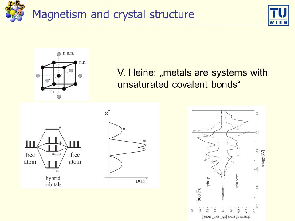 "Magnetism and crystal structure V. Heine: ""metals are systems with unsaturated covalent bonds"