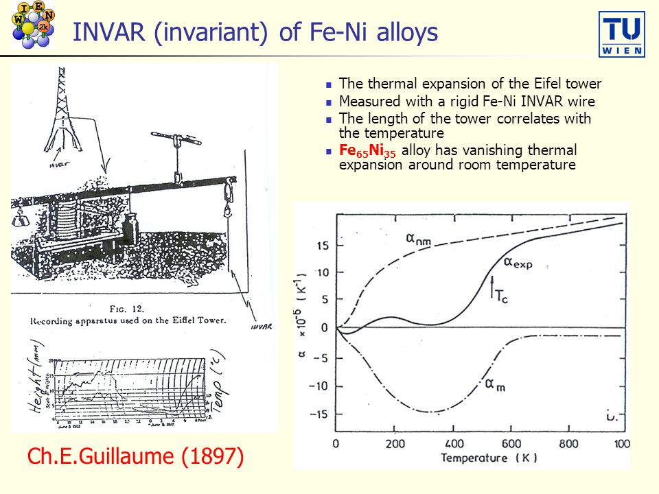 INVAR (invariant) of Fe-Ni alloys The thermal expansion of the Eifel tower Measured with a rigid Fe-Ni INVAR wire The length of the tower correlates with the temperature Fe 65 Ni 35 alloy has vanishing thermal expansion around room temperature Ch.E.Guillaume (1897)