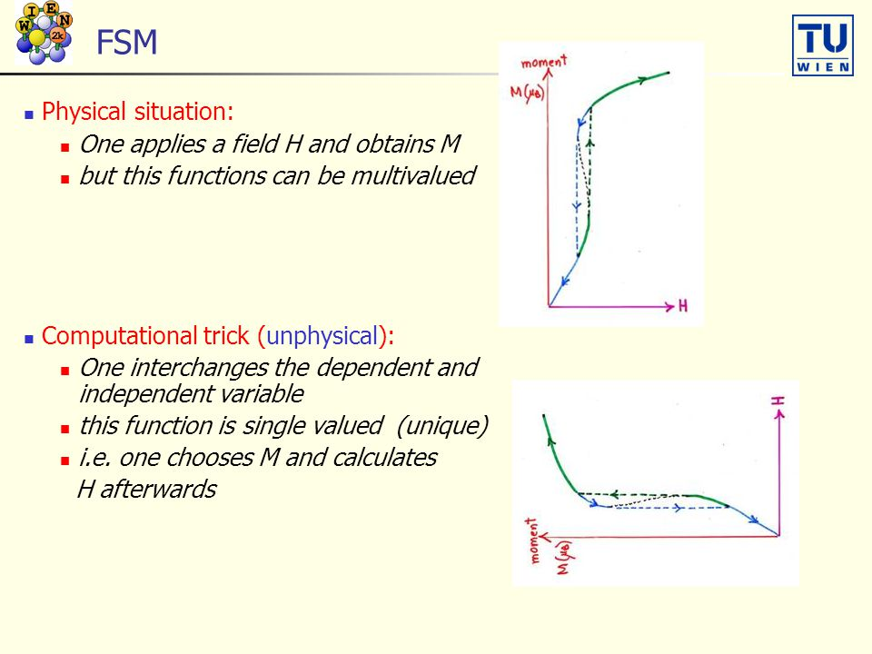 FSM Physical situation: One applies a field H and obtains M but this functions can be multivalued Computational trick (unphysical): One interchanges the dependent and independent variable this function is single valued (unique) i.e.