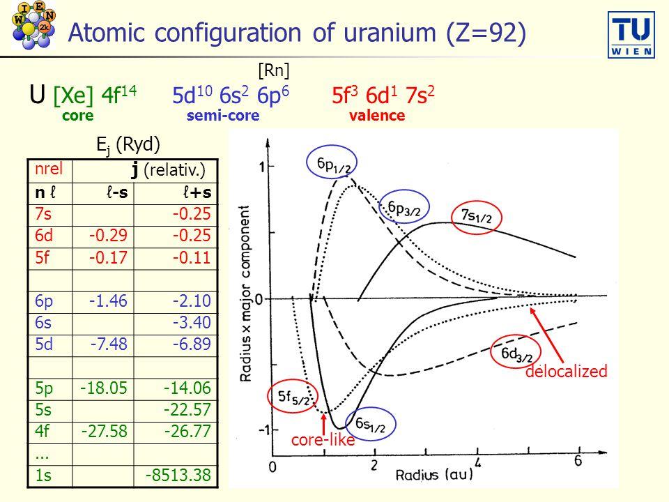 Atomic configuration of uranium (Z=92) nrel j (relativ.) n ℓℓ-sℓ+s 7s-0.25 6d-0.29-0.25 5f-0.17-0.11 6p-1.46-2.10 6s-3.40 5d-7.48-6.89 5p-18.05-14.06