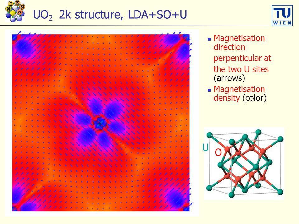 UO 2 2k structure, LDA+SO+U Magnetisation direction perpenticular at the two U sites (arrows) Magnetisation density (color) U O