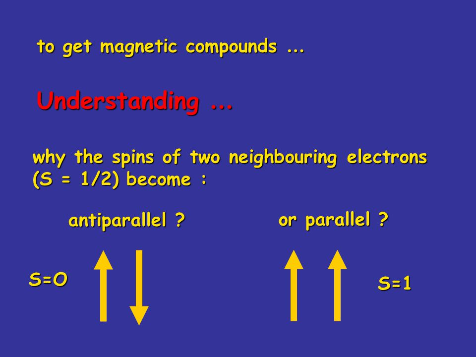 Interaction Models between Localized Electrons