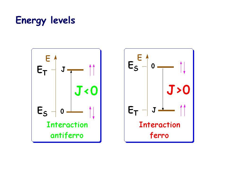 J = 2 k + 4ßS if S = 0 Orthogonality if S≠0;|ßS|>>k Overlap >0 <0 H2H2 Aufbau O2O2 Hund