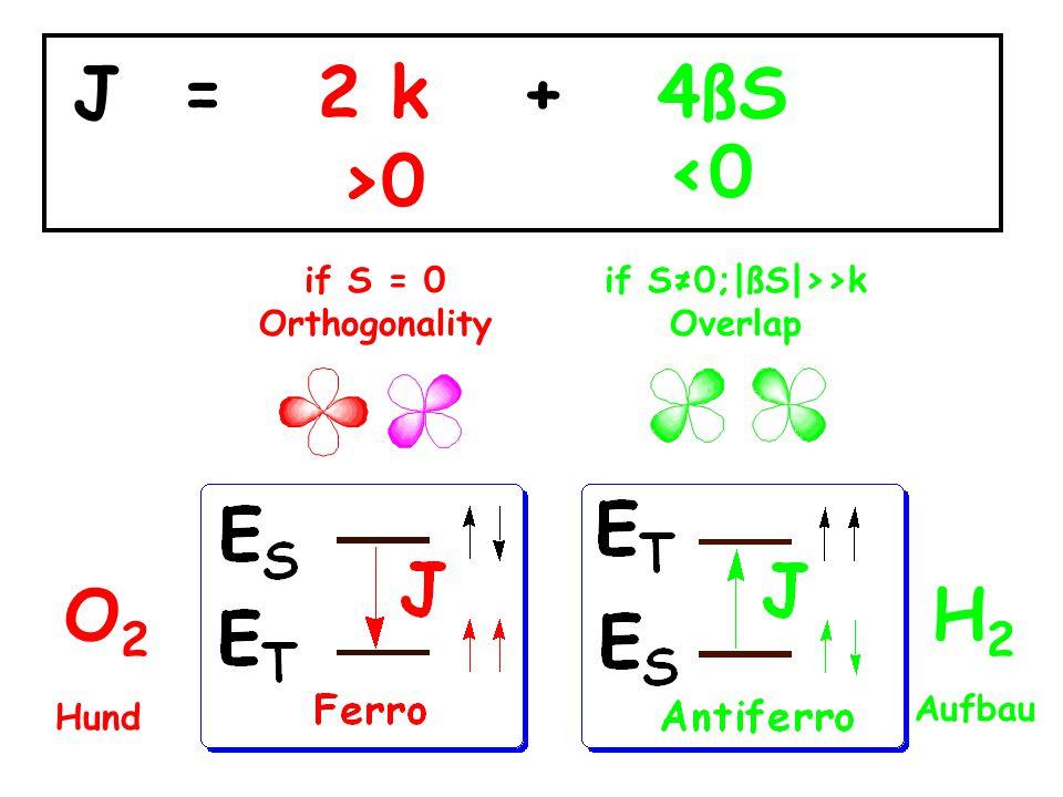 Exchange interactions can be very weak … order of magnitude : cm -1 or Kelvins … ≈ order of magnitude : >> 150 kJ mol -1 … « Chemical » bonds Robust .