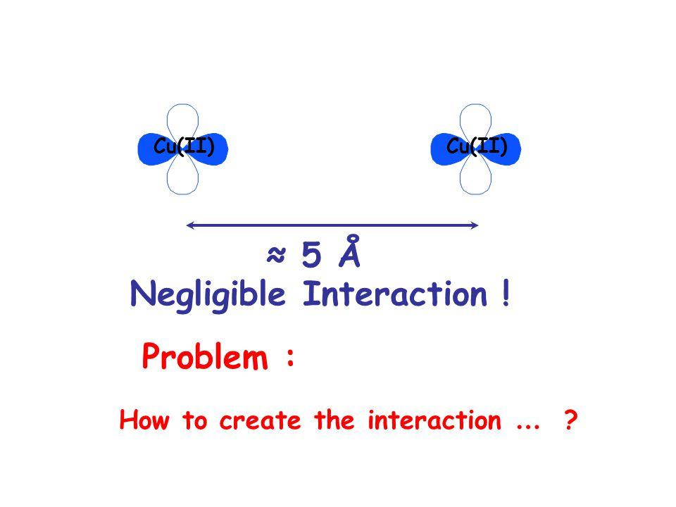 Orbital Interaction … ≈ 5 Å Cu(II) The ligand ! Solution : Ligand