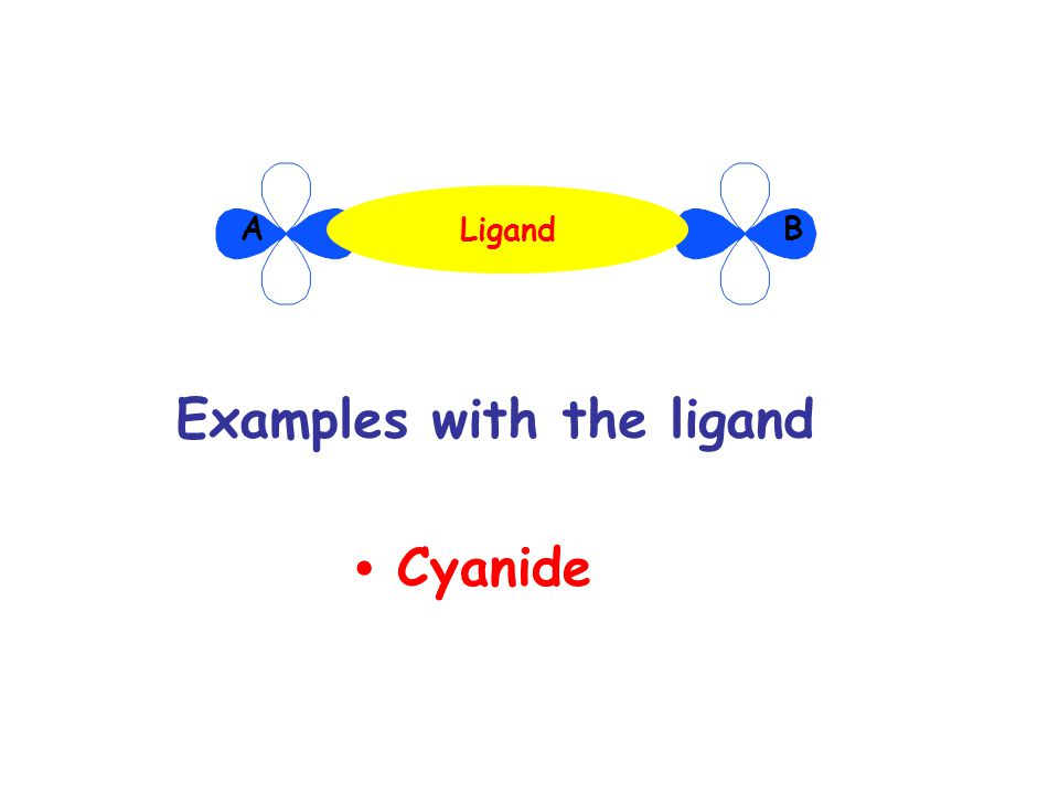 Cyanide Ligand Friendly ligand : small, dissymetric, forms stable complexes Warning : dangerous, in acid medium gives HCN, lethal CN-CN-