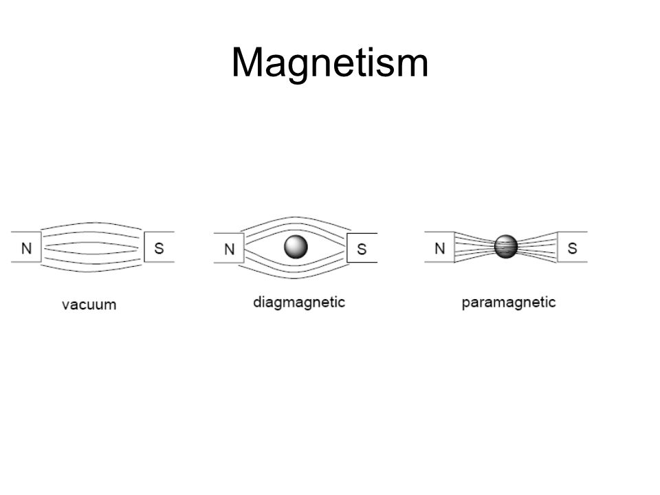 N S macroscopic world « traditional, classical » magnets