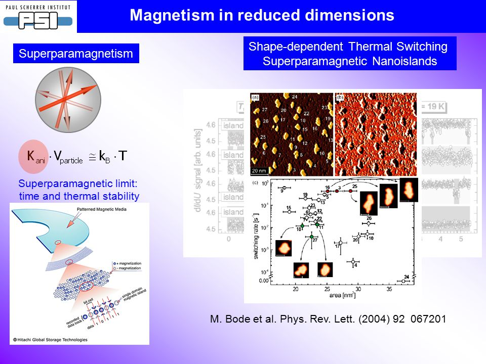 Magnetism in reduced dimensions Superparamagnetism Superparamagnetic limit: time and thermal stability Shape-dependent Thermal Switching Superparamagnetic Nanoislands M.