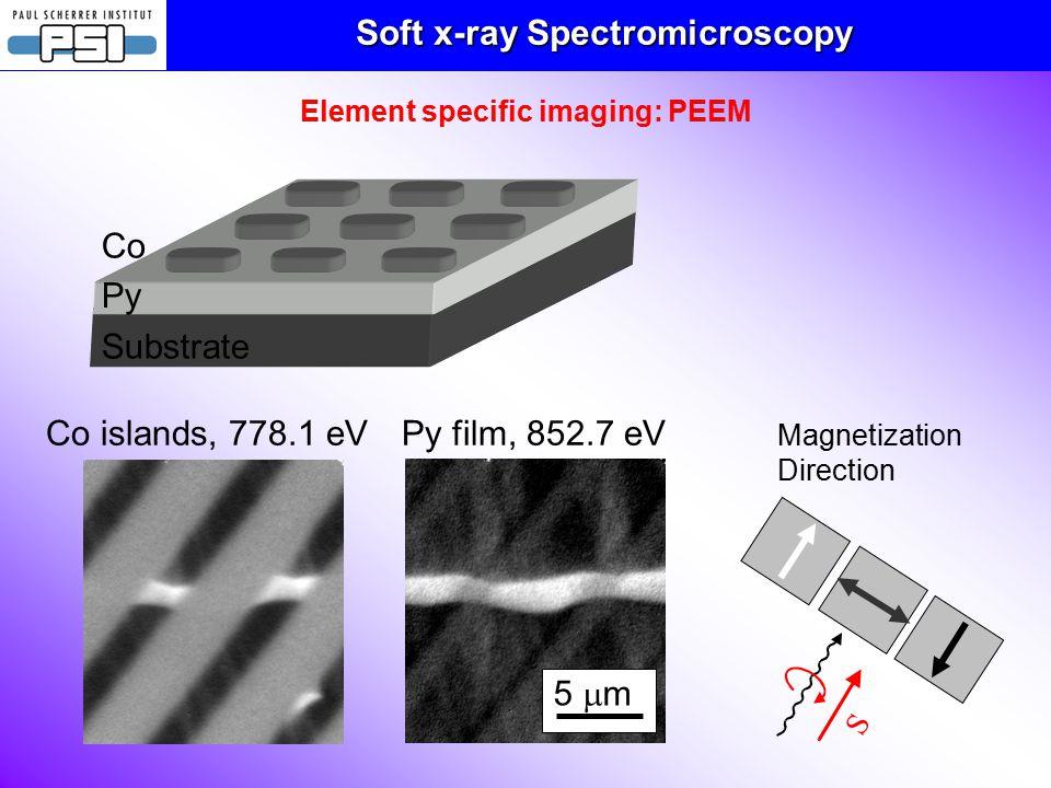 X-ray PhotoEmission Electron Microscopy probing secondary/Auger/photoemission spatial resolution: 50 nm electron energy resolution: 0.1 eV H A ~ 30 mT 100 K < T < 1500 K ultra high vacuum Magnetic Lenses Energy Analyzer 20kV Sample MCP Phosphor x- rays