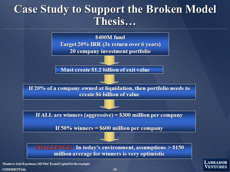 L ABRADOR V ENTURES L ABRADOR V ENTURES CONFIDENTIAL18 Case Study to Support the Broken Model Thesis… $400M fund Target 20% IRR (3x return over 6 years) 20 company investment portfolio CHALLENGE: In today's environment, assumptions > $150 million average for winners is very optimistic If ALL are winners (aggressive) = $300 million per company If 50% winners = $600 million per company If 20% of a company owned at liquidation, then portfolio needs to create $6 billion of value Must create $1.2 billion of exit value Must create $1.2 billion of exit value Thanks to Josh Kopelman, MD First Round Capital for the example.