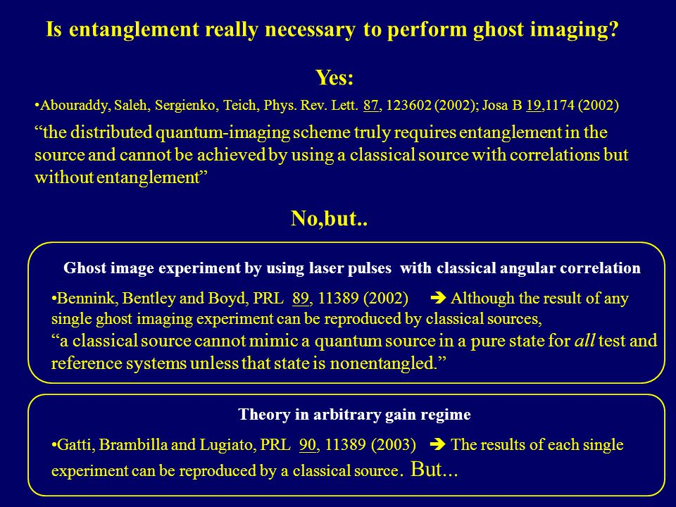 Is entanglement really necessary to perform ghost imaging.