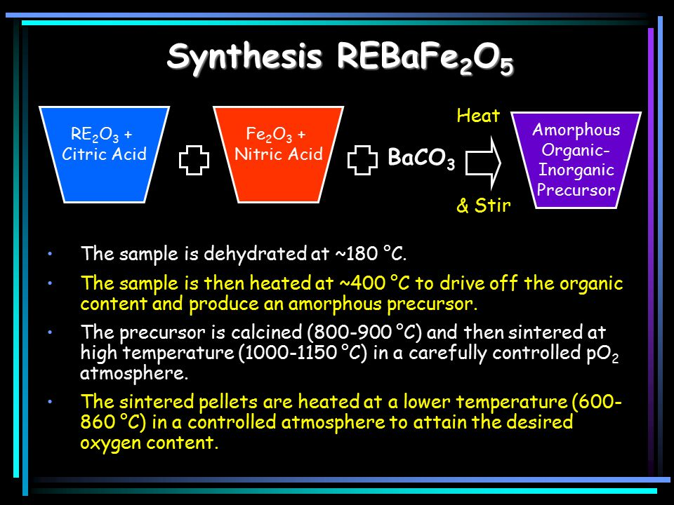 Synthesis REBaFe 2 O 5 The sample is dehydrated at ~180 °C. The sample is then heated at ~400 °C to drive off the organic content and produce an amorp