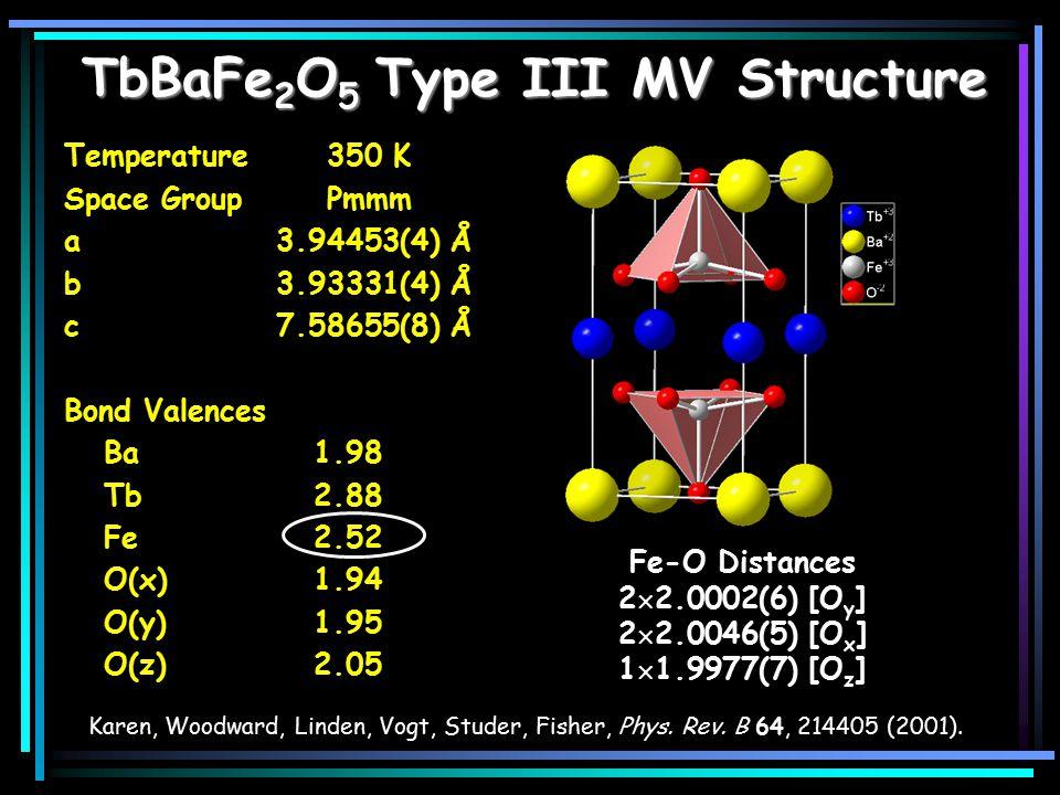 TbBaFe 2 O 5 Type III MV Structure Temperature 350 K Space Group Pmmm a3.94453(4) Å b3.93331(4) Å c7.58655(8) Å Bond Valences Ba 1.98 Tb 2.88 Fe 2.52 O(x) 1.94 O(y) 1.95 O(z) 2.05 Fe-O Distances 2  2.0002(6) [O y ] 2  2.0046(5) [O x ] 1  1.9977(7) [O z ] Karen, Woodward, Linden, Vogt, Studer, Fisher, Phys.